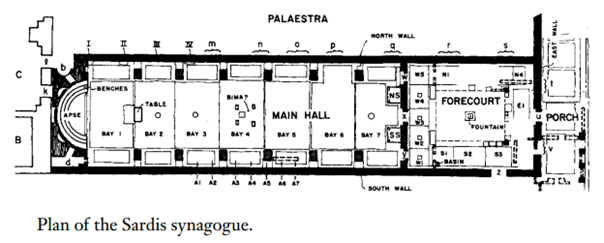 synagogue plan